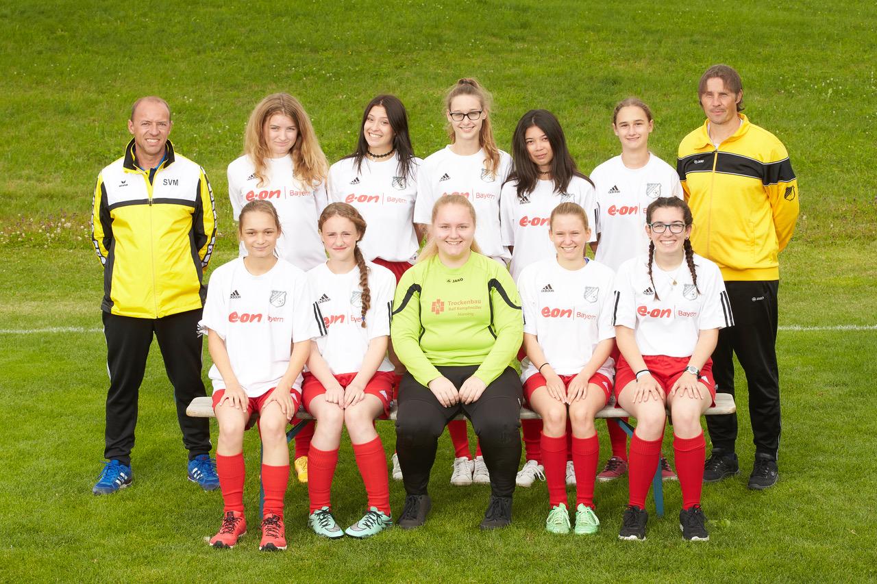 Abteilung Fussball Jugend B Juniorinnen Sv Munsing Ammerland